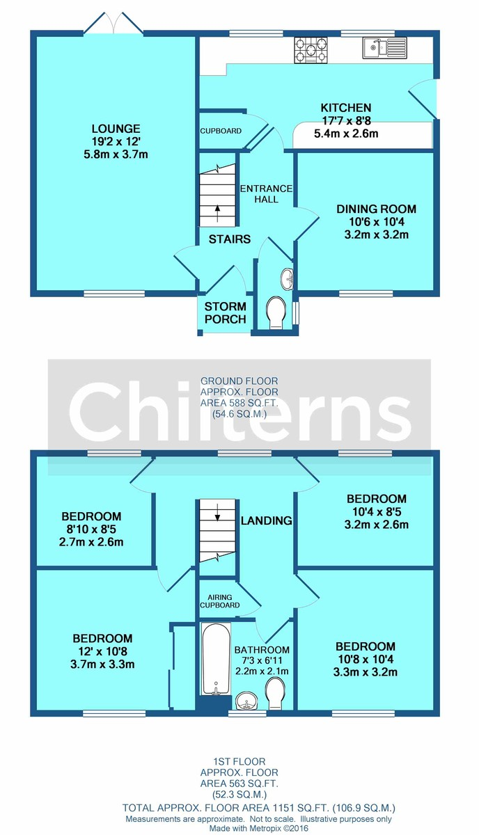 Property For Sale Ip Ep