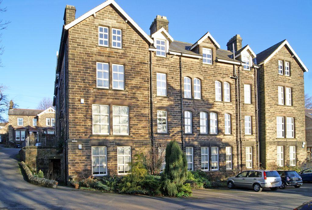 Matlock Property For Sale Uk