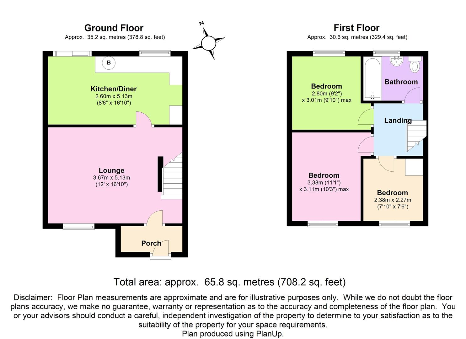 Property For Sale Penmaenmawr