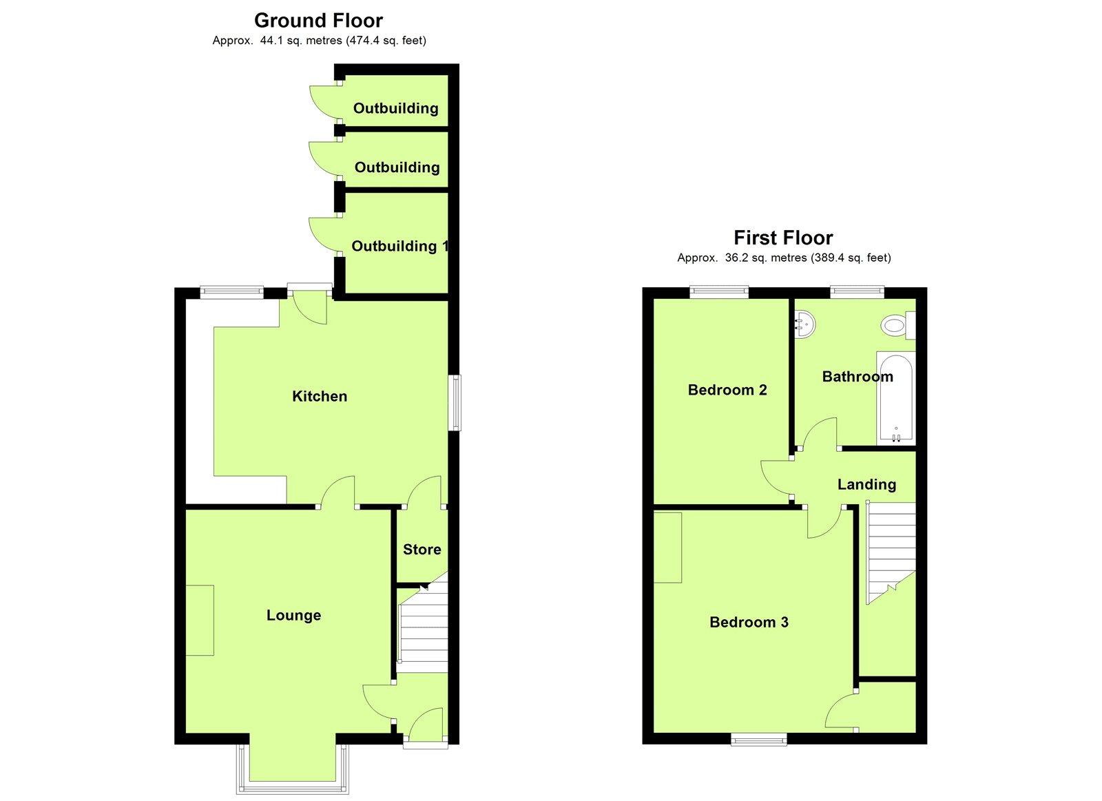 Commercial Property Melton Mowbray
